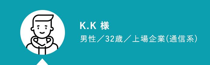 K.K 様 男性/32歳/上場企業(通信系)